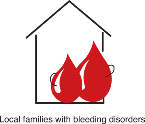 Local Families with Bleeding Disorders