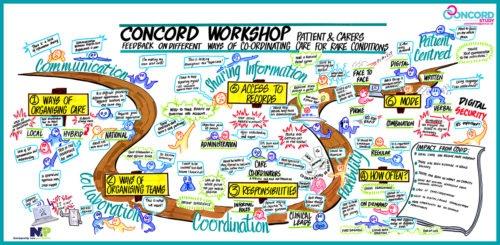 Concord Workshop image board